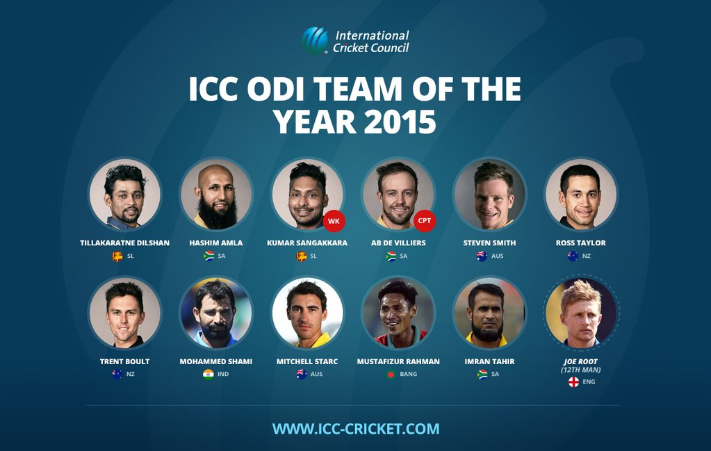 ICC-ODI-team-of-the-year-2015