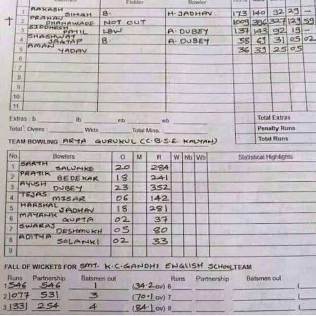 Pranav-scorecard